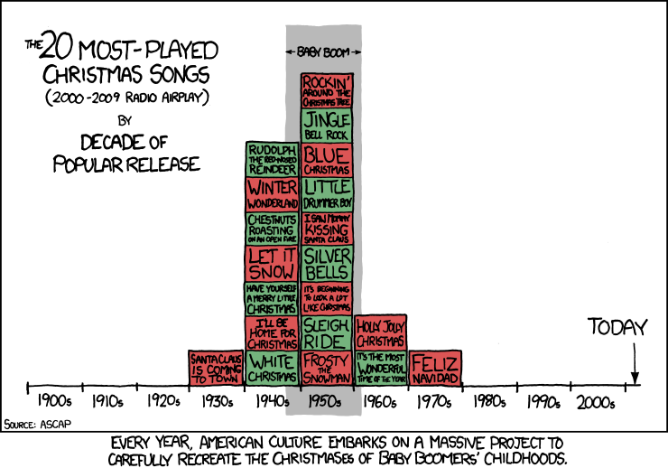 christmas%20songs.png